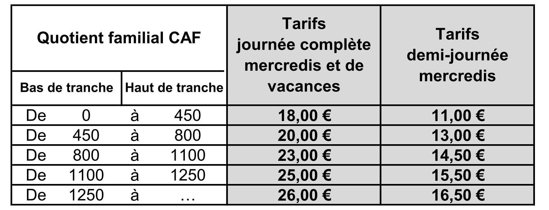 Adresse Caf De Arras